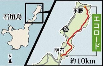沖縄県石垣島に新沖縄観光スポットおすすめエコロード